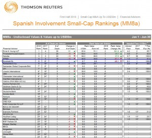 Thomson Reuters Small Cap Market Rankings(MM8a)
